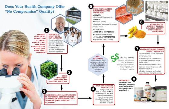 isagenix ingredient policy
