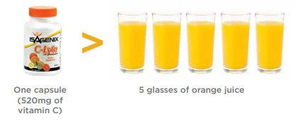 5 glasses orange juice