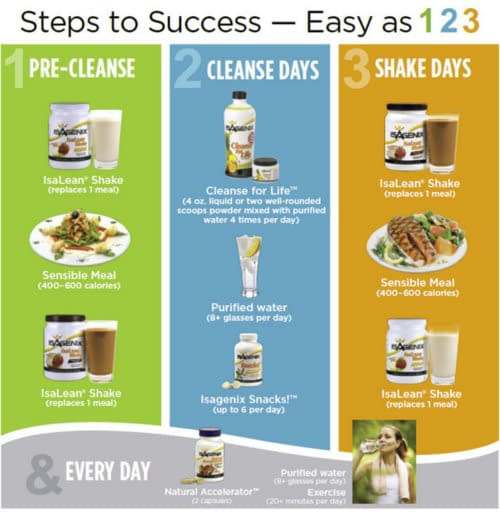 instruction booklet 30 day cleanse