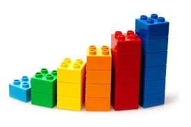 protein building blocks